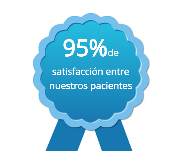Satisfacción Boston Medical Group España